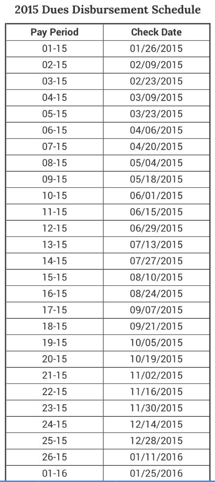 APWU_2015_Dues_Disbursement_schedule
