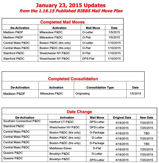 January23_2015_updates