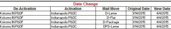 NRConsolidations2015_Jan30