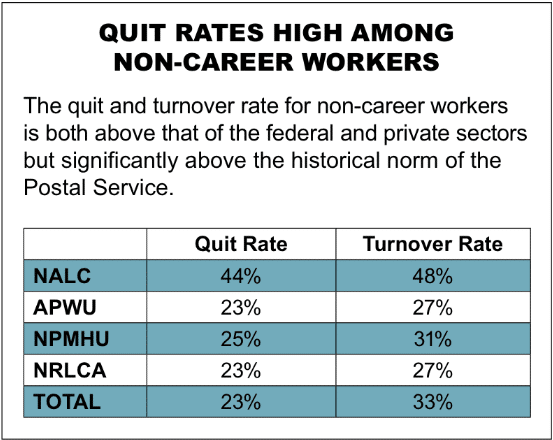 quit_rates_non-career