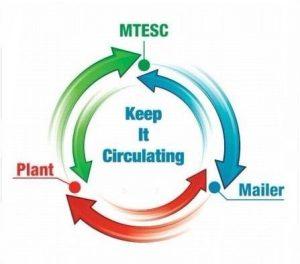 MTESC_2