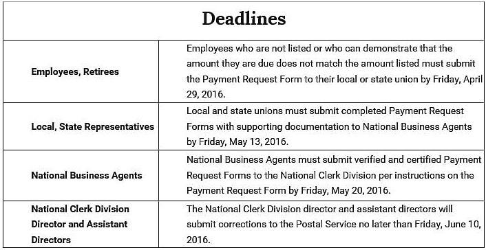 payment_request_deadlines