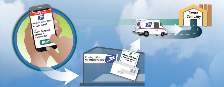 ernizing-the-Postal-Money-Order-RARC-Event-Image