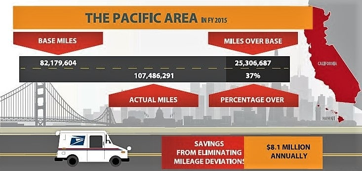 pacific-area-mileage