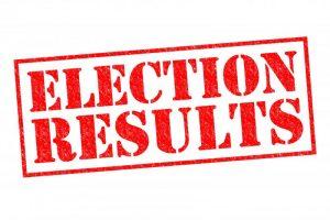 apwu-election-results