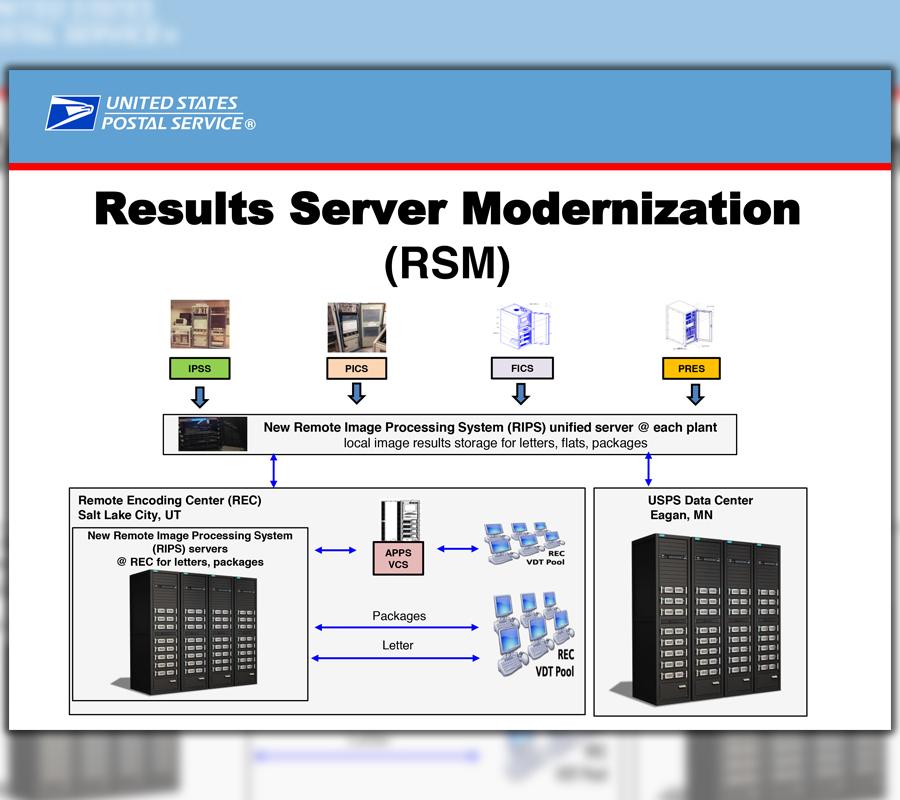 USPS: Major computer upgrade headed to plants – 21st Century